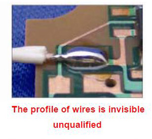 The profile of wires is invisible unqualified