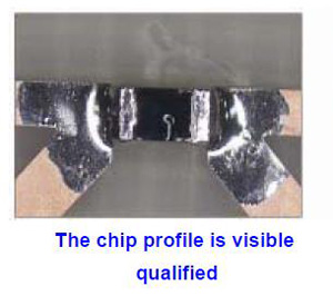 The chip profile is visible qualified
